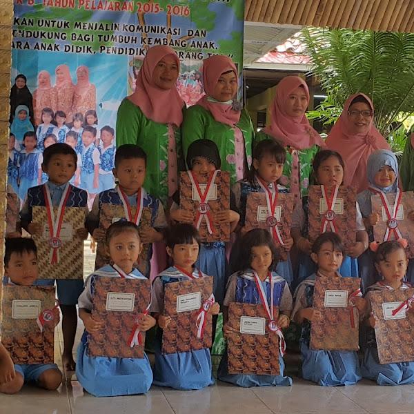 Doa perpisahan sekolah Paud secara islam