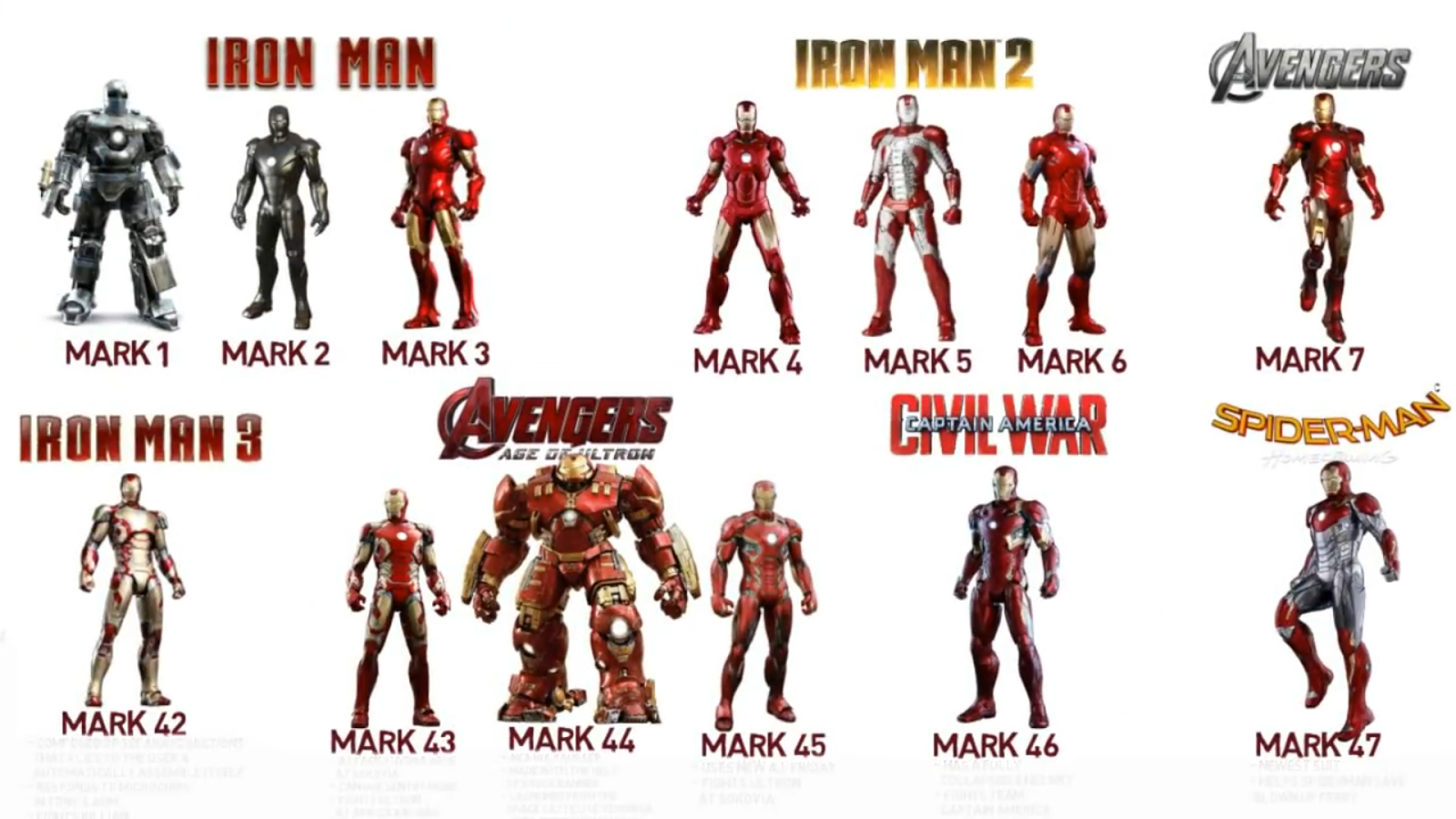 All Mcu Ironman Suits Amp Comparison With Comic Suits