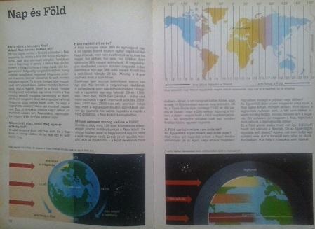 Ég és Föld könyv tartalom