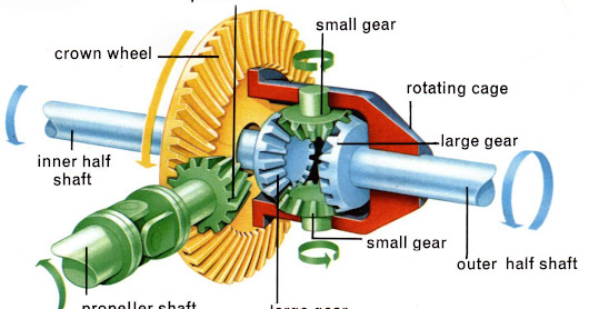 Differential Gear!!