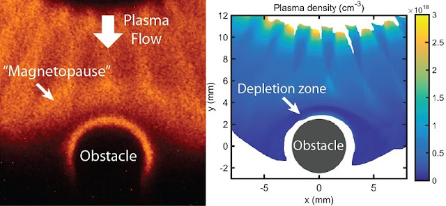 Optical images from MAGPIE experiments (left) show a detached boundary, reminiscent of Earth's magnetopause, formed when a model solar wind encounters a magnetized obstacle. A plasma depletion zone is seen surrounding the body (right) due to the shielding effect of the field. Credit: MAGPIE group, Imperial College London