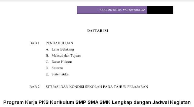 Daftar Isi Program Kerja PKS Kurikulum SMP SMA SMK