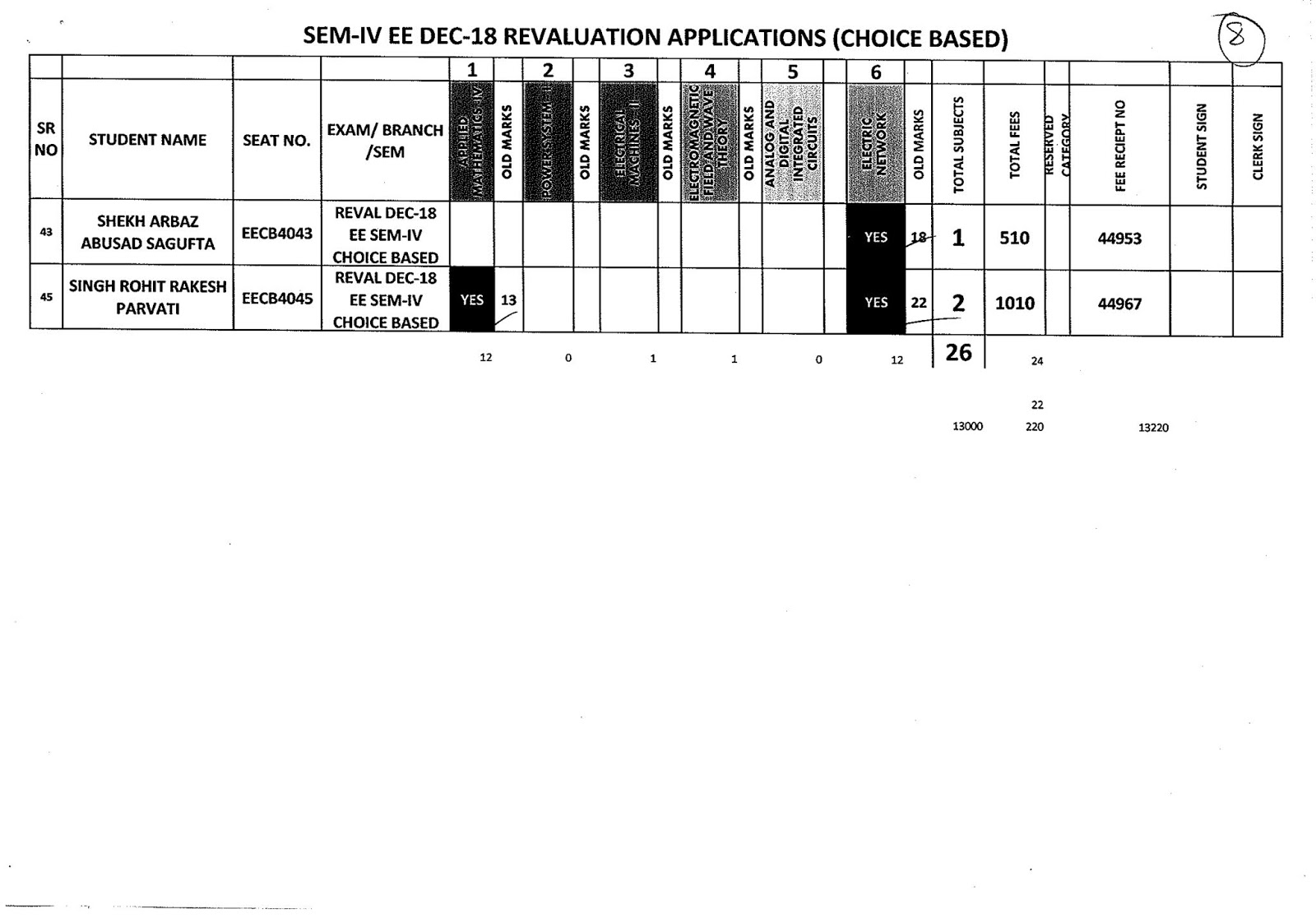 EXAM-CELL NOTICE BOARD: NOTICE-SE-TE-REVALUATION-FINAL