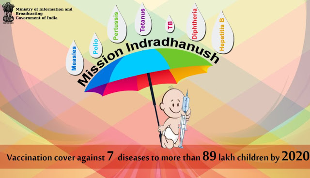 Mission Indradhanush missionindradhanush.in Government Schemes in India