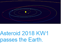 http://sciencythoughts.blogspot.com/2018/05/asteroid-2019-kw1-passes-earth.html