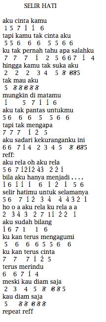 Not Angka Pianika Lagu Dewa 19 /TRIAD Selir Hati