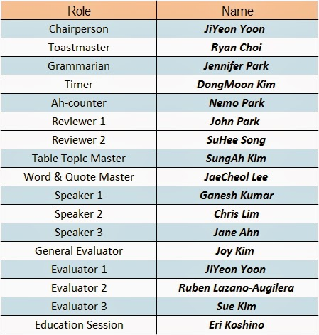 Teheran Avenue ToastMasters Club March 25 Meeting Roster