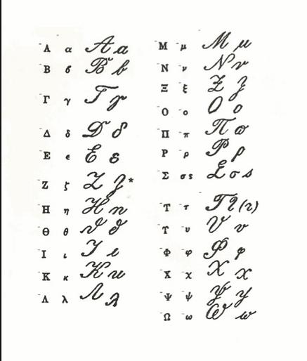 Greek Handwriting Samples