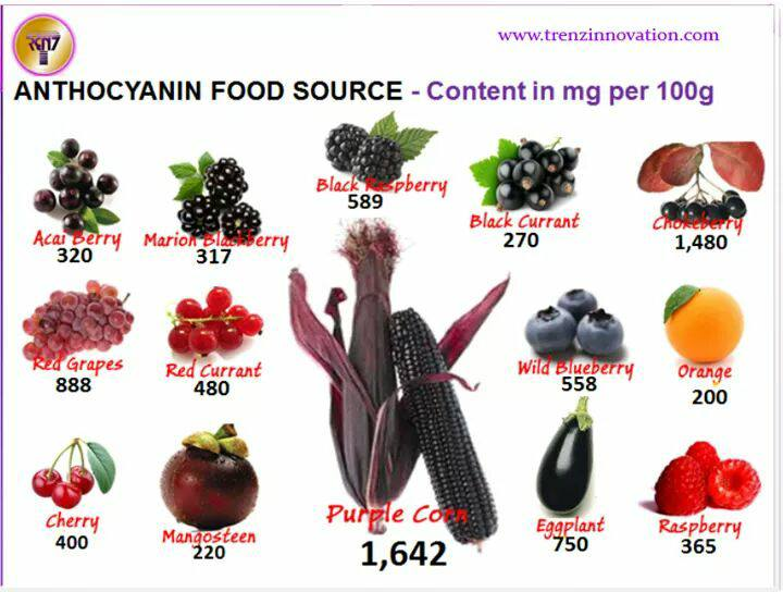 16729563_1415849611792885_4913221269685486535_n - Selling Purple Corn Products - Buy and Sell