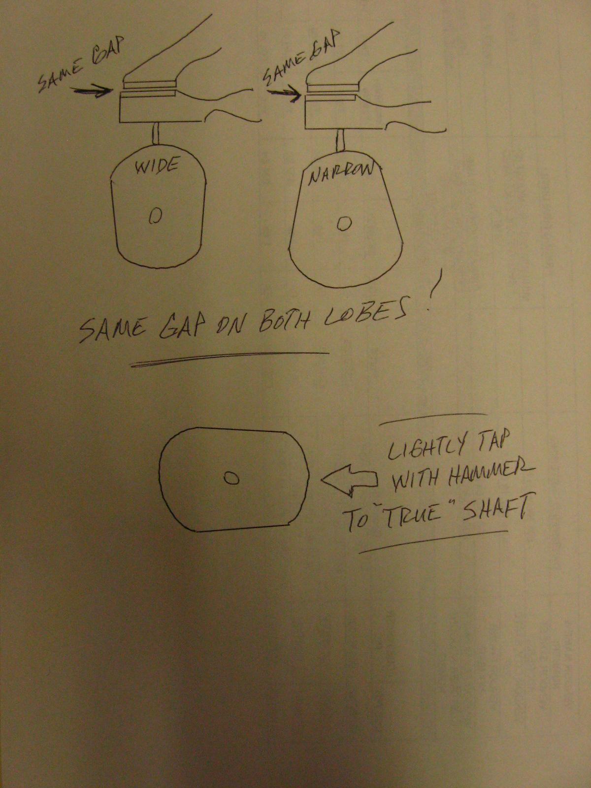 Shovelhead Spark Plug Gap