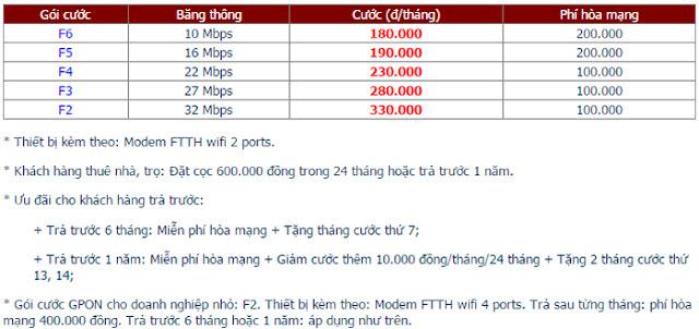 Đăng ký lắp đặt Internet FPT tại Long Thành