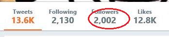 2k Twitter followers image