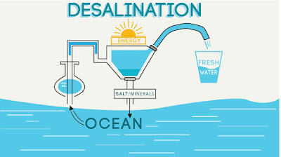 desalination pumps India | submersible pumps India | dewatering pumps India