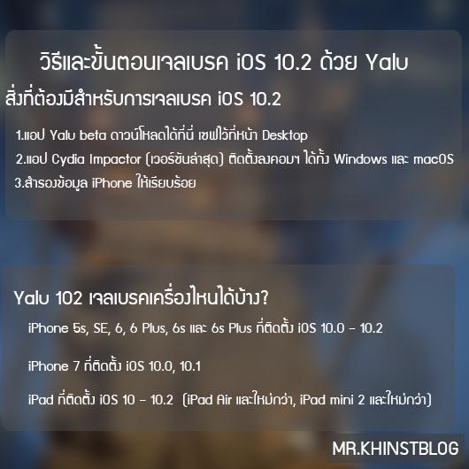 วิธีเจลเบรค iphone 2017 ด้วย Yalu - MR Khinst : GameXAppreviewTH