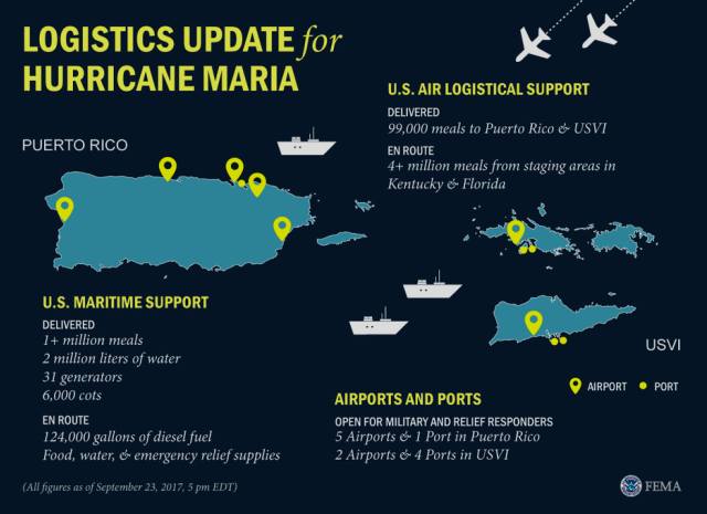 Graphic of Puerto Rico & USVI Logistics Update for Hurricane Maria as of Sep 23, 2017