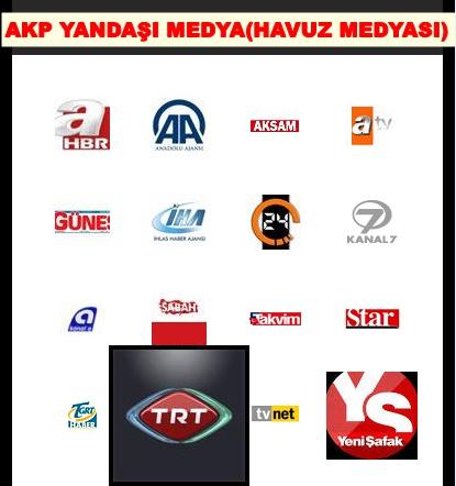 havuz-medya-gazeteler-tv