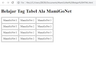 Mengatur Jarak Sel Tabel Dengan Atribut Cellpadding