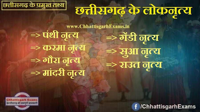 Folk Dance of Chhattisgarh
