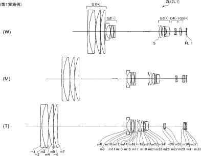 Оптическая схема объектива 4.3-357mm f/2-6.5 VR