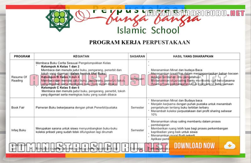 Administrasi Perpustakaan Sekolah - Program Kerja Perpustakaan
