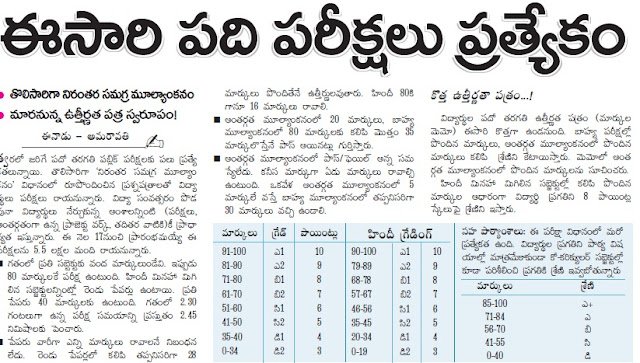 AP SSC 10th Result 2017