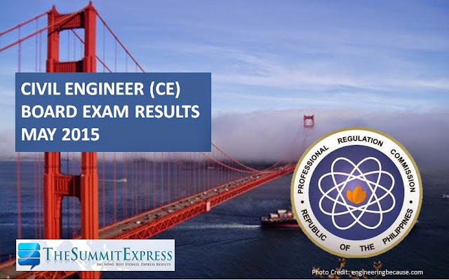 May 2015 Civil Engineer (CE) board exam results