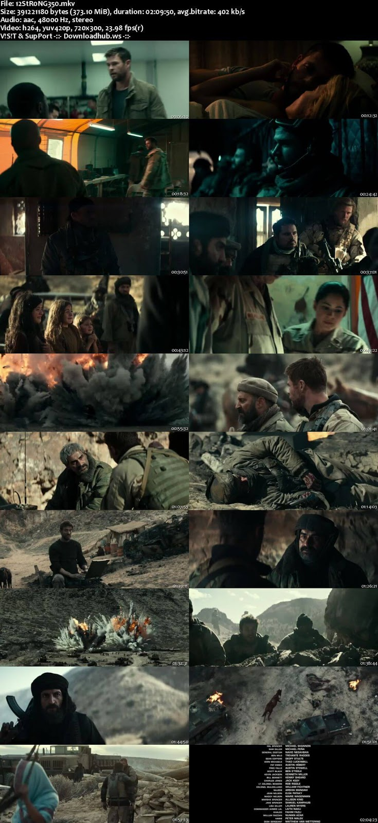 12 Strong 2018 English 480p Web-DL ESubs