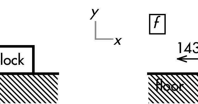 term paper language models