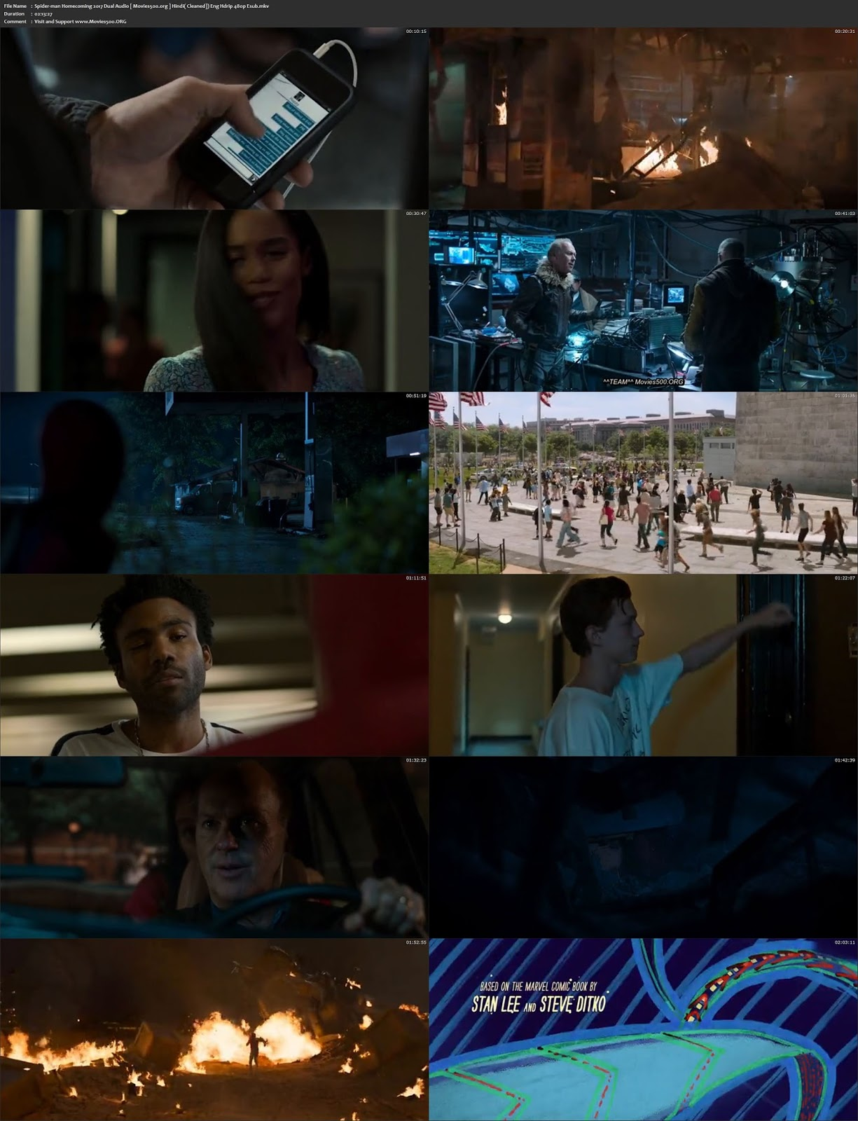 Spider Man Homecoming 2017 Hindi Dubbed 384MB HDRip 480p at movies500.site
