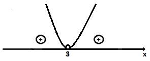 estudo sinal inequação segundo grau 6