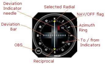 Matts Flight Training / Flights: VOR Navigation