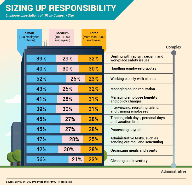 Sizing Up Responsibility (Infographic)