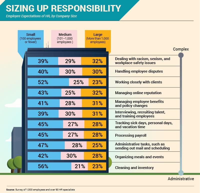 Sizing Up Responsibility (Infographic)