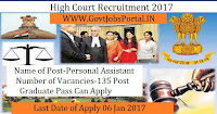 High Court Recruitment for 100+ Personal Assistant Posts 2017