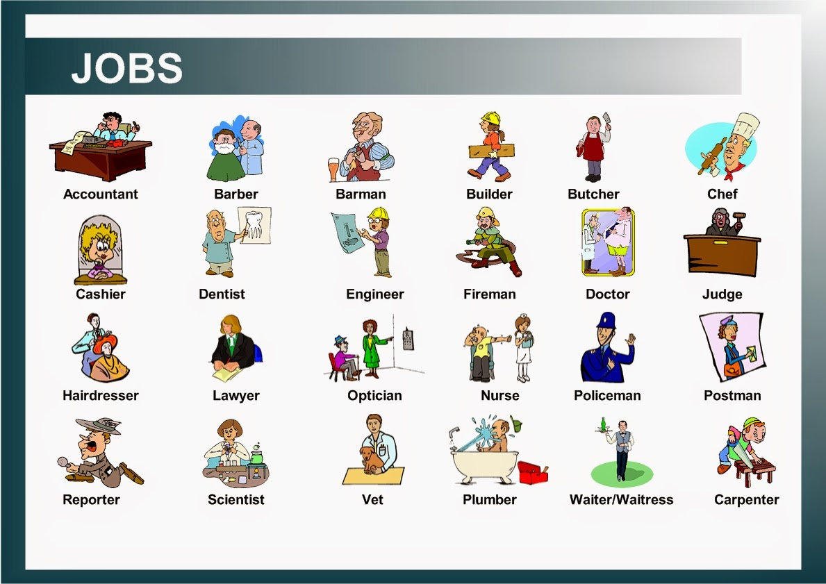 Englishmania Jobs And Occupations
