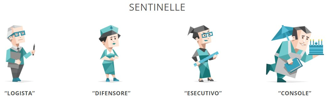 16-personalities-sentinelle