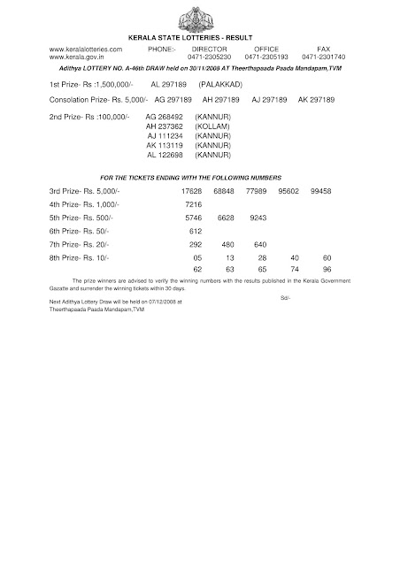 Kerala lottery result of Adithya (A-46) on November 30, 2009