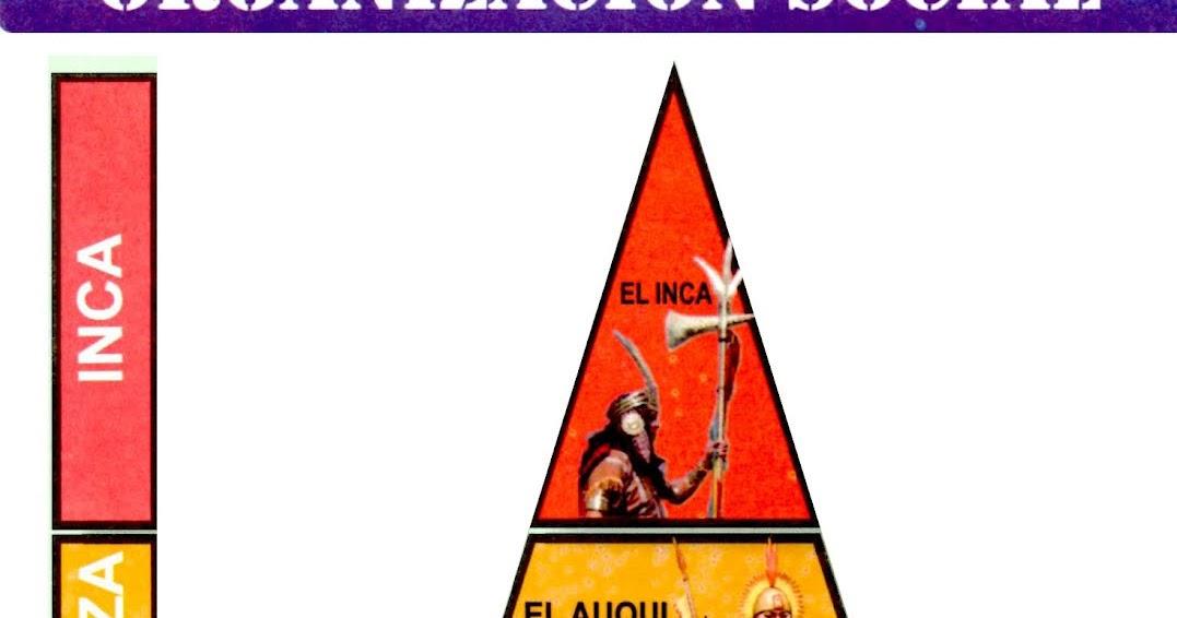 Todo Sobres Los Incas Organización Social