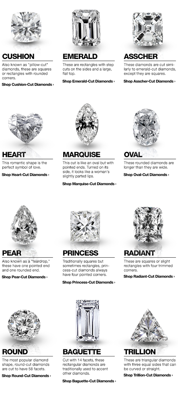 Indian beauty blog fashion lifestyle makeup well cut diamond this is why the cut grade is so important it allows the purchaser to identify those stones that were cut fair to poor in an effort to nvjuhfo Images