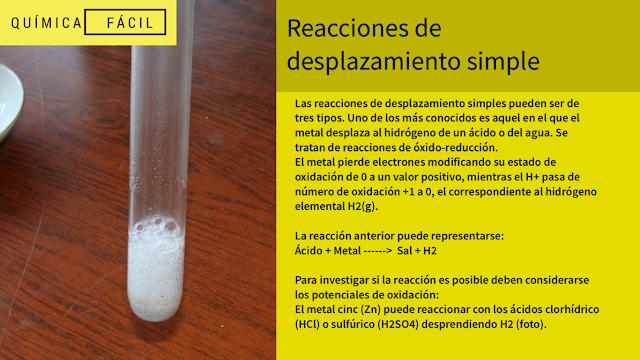 reacción zinc - ácido clorhídrico
