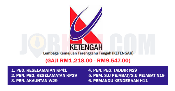 Lembaga Kemajuan Terengganu Tengah