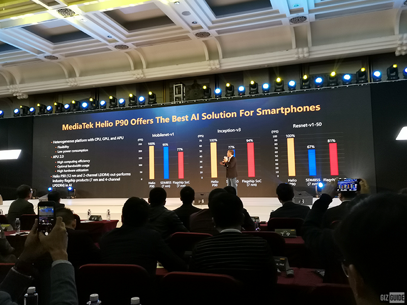 MediaTek said that the P90 is the best AI chip today