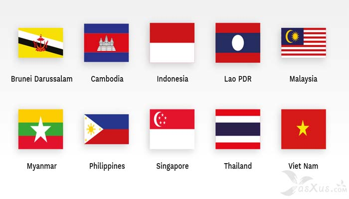 Dimanakah Ibukota Negara Thailand Brad Erva Doce Info 11 Profil