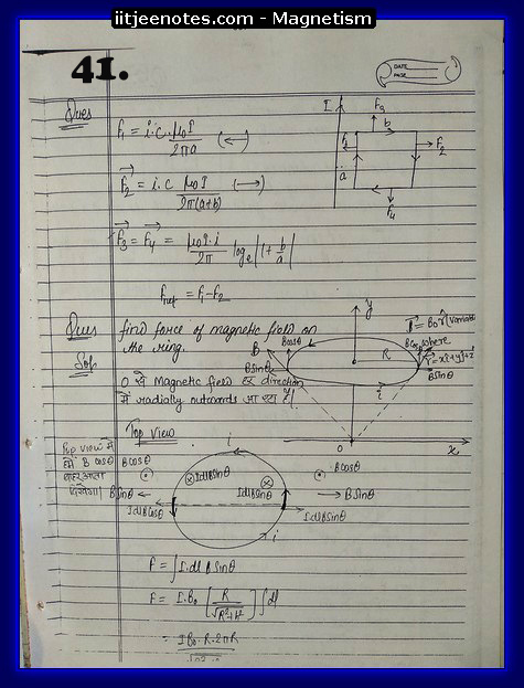 Magnetism Notes class 12-