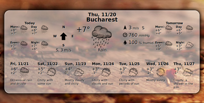 Gis Weather: Highly Customizable Weather Widget For Your