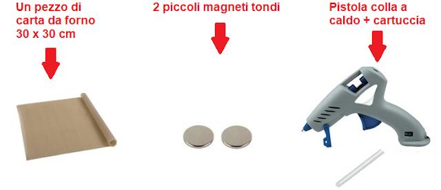 materiale-occorrente-fermatenda-magnetico-fai-da-te