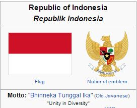 Indonesia Cross Culture
