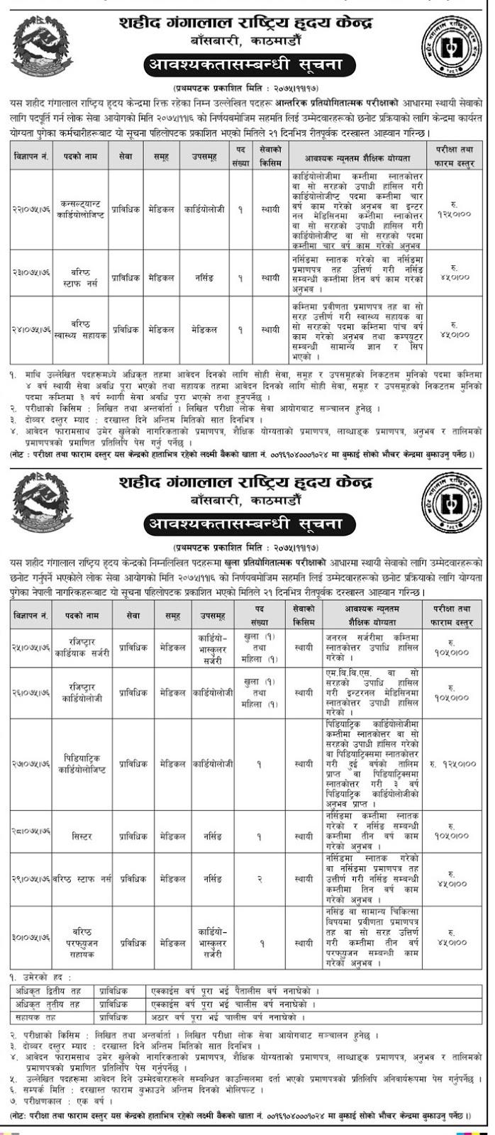 Shahid Gangalal Rastriya Hriday Kendra Announced Various Post Vacancies