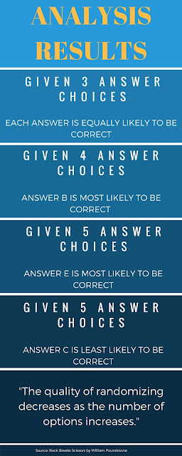 Multiple choice questions and answers data shows that the probabilities of answer choices being correct varies based on the number of answer choices