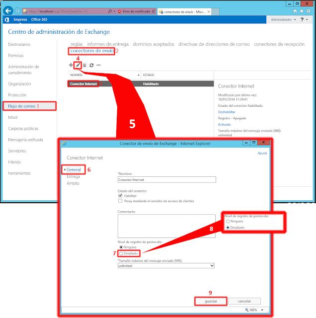 Aumentar el nivel de registro de protocolo en el conector de envío Exchange 2013.